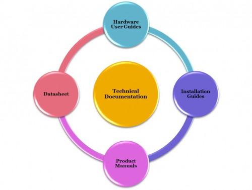 documentazione-tecnica-e-certificazione
